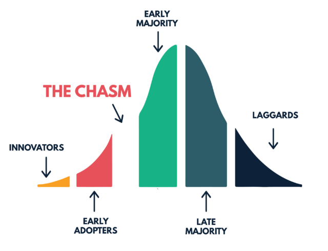 blockchain and supply chain